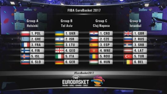 eurobasket grupos